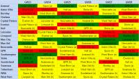 GW23 Fixture Tracker
