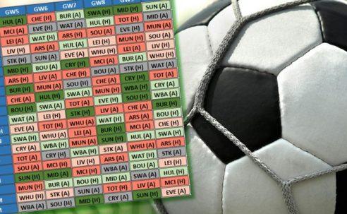 FPL Fixtures Analysis Gameweek 26