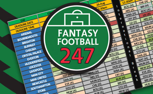 Fantasy Football Fixture Analysis Gameweek 24