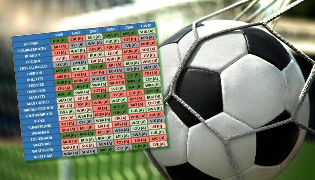 FPL Fixtures Analysis Gameweek 30