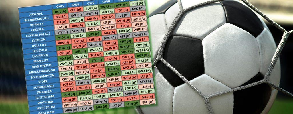 FPL Fixtures Analysis Gameweek 11 2016-17