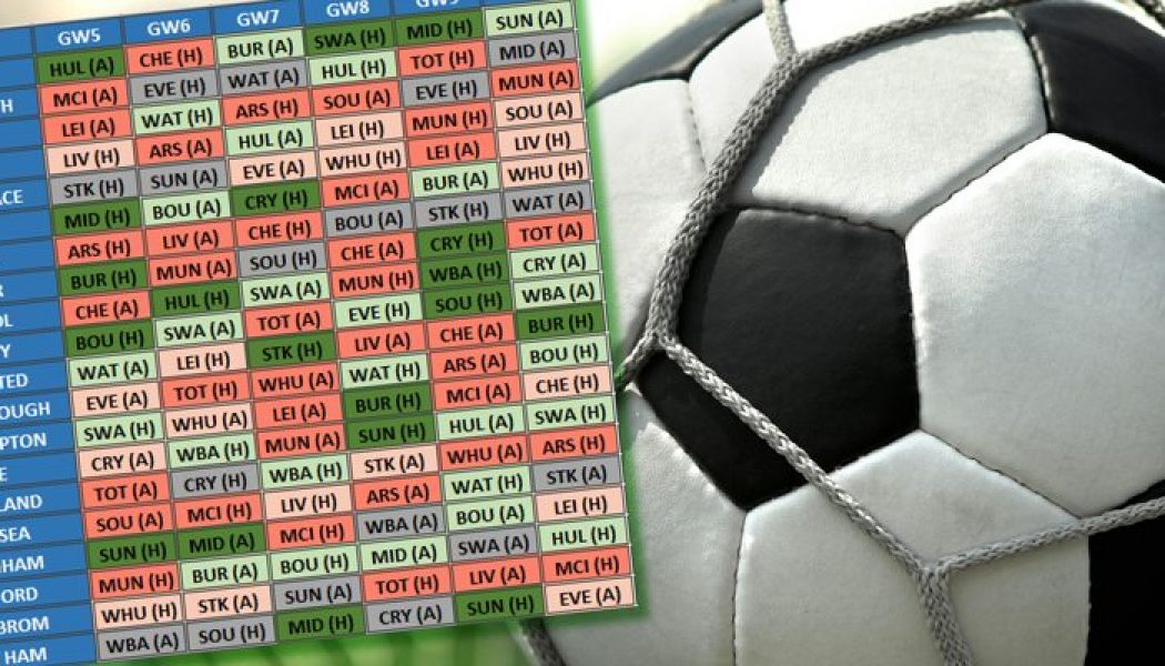 FPL Fixtures Analysis Gameweek 14 2016-17